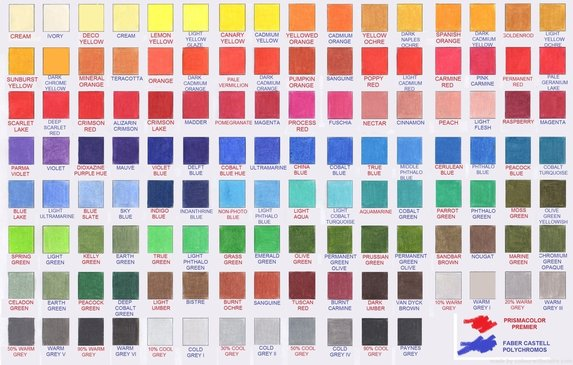 Prismacolor / Polychromos Colour Comparison Chart - Colour ...